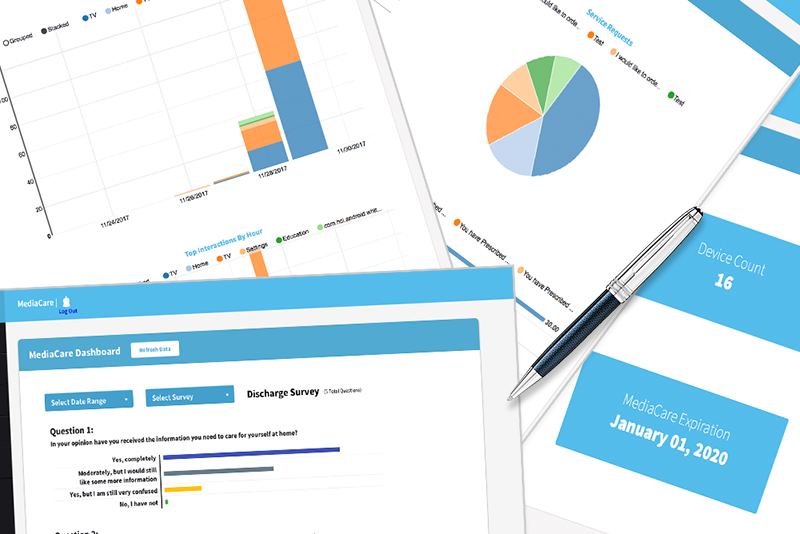 Introducing MediaCare Dashboards