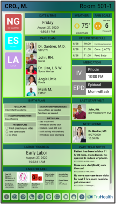 HCI offers dynamic digital display of vital patient data for specialty healthcare units.