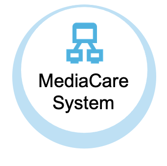 MediaCare provides a seamless connection of existing hospital systems for higher quality patient care.