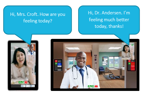 HCI CleanCall video telemedicine in use through the Pillow Speaker, Hall Whiteboard and Patient Whiteboard