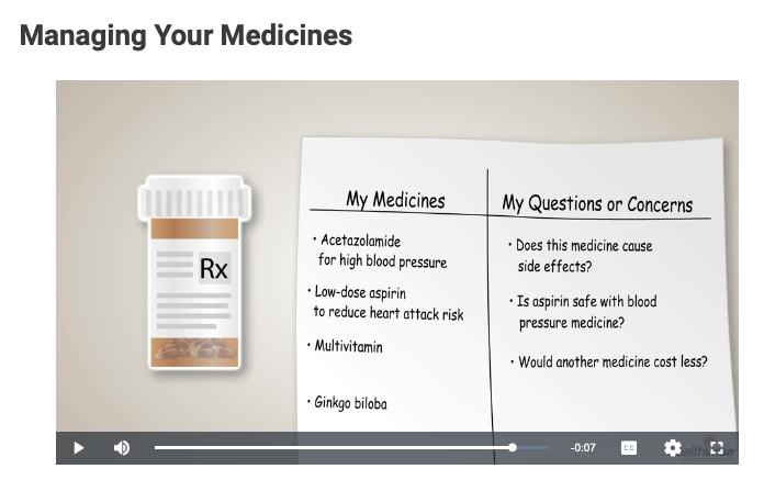 HCI patient education on medications helps patients avoid readmissions and become better educated consumers in their healthcare.
